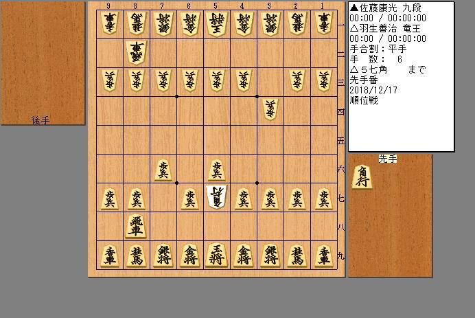 佐藤九段vs羽生竜王