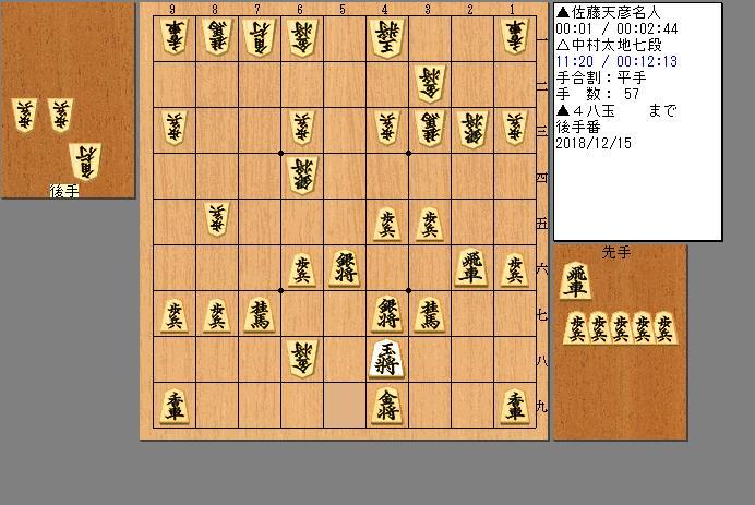 佐藤名人vs中村七段