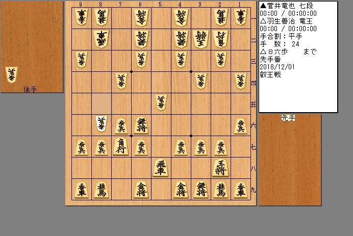 羽生竜王vs菅井七段