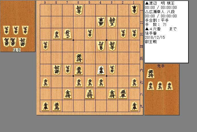 渡辺棋王vs広瀬八段