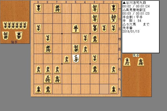 谷川九段vs高見叡王