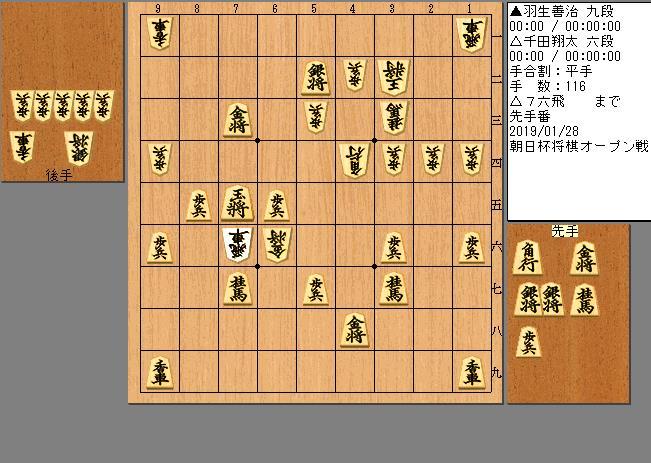 羽生九段vs千田六段