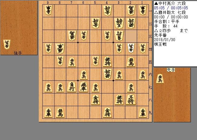 藤井七段vs中村六段