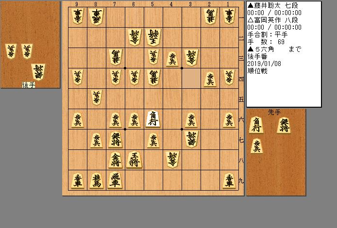 藤井七段vs富岡八段