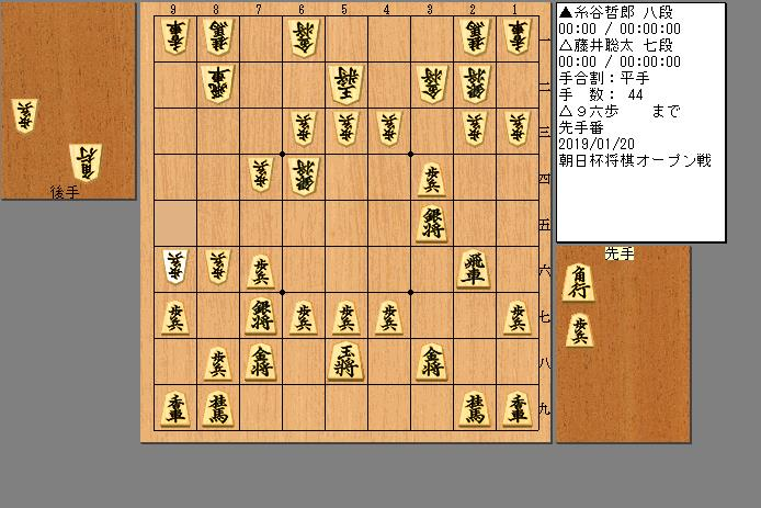 糸谷八段vs藤井七段
