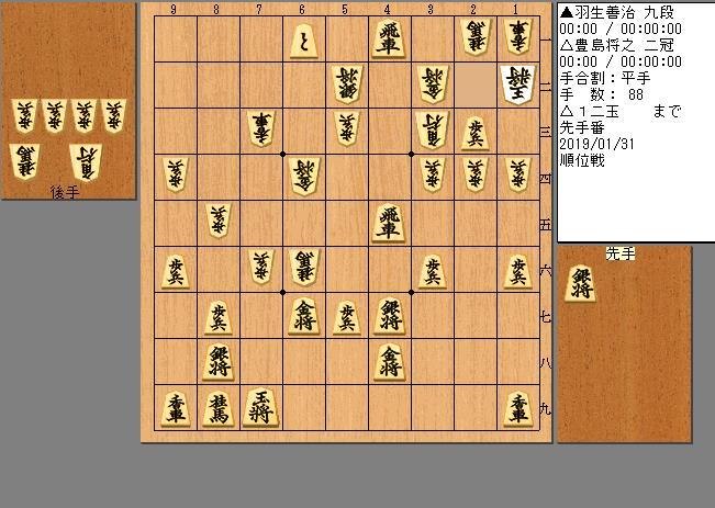羽生九段vs豊島二冠