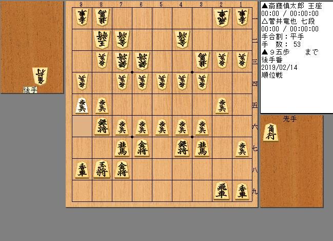 斉藤王座vs菅井七段