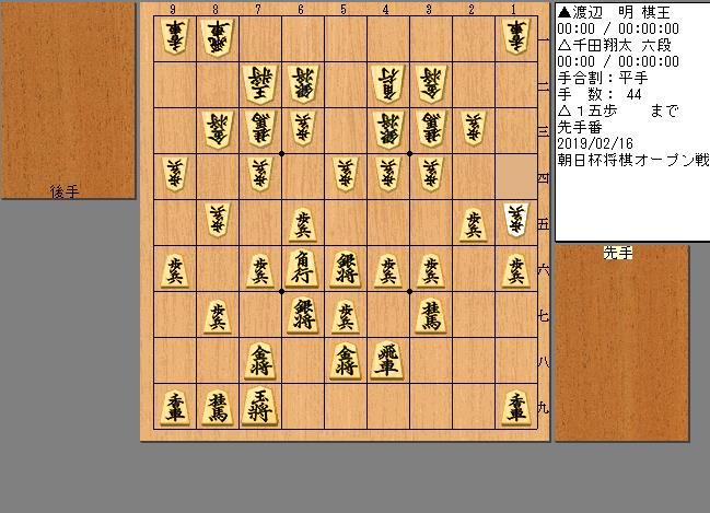 渡辺棋王vs千田六段