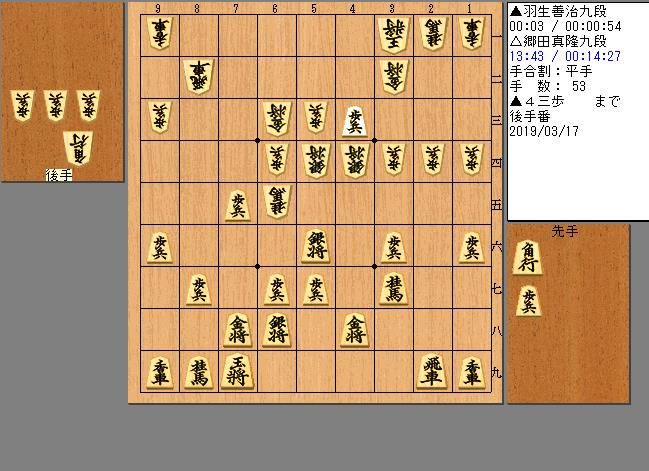 羽生九段vs郷田九段