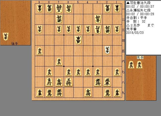 羽生九段vs永瀬七段