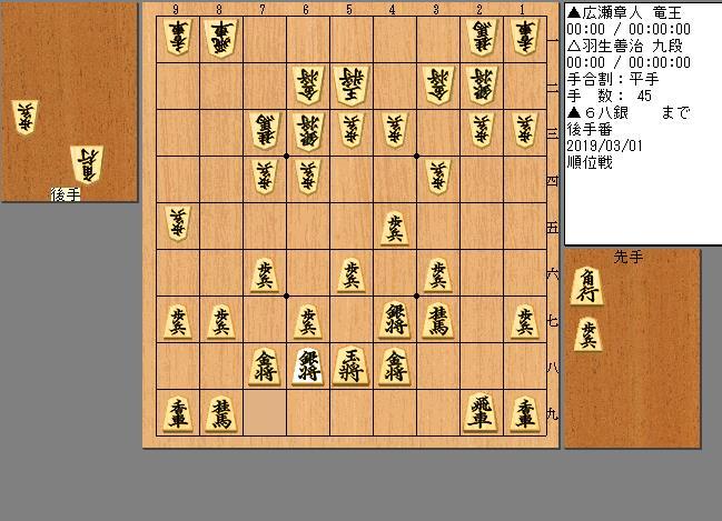 広瀬竜王vs羽生九段