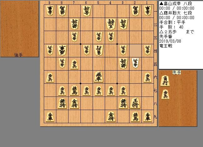 藤井七段vs畠山八段