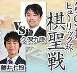 棋聖戦二次予選 久保利明九段vs藤井聡太七段の棋譜速報!ノーマル四間飛車