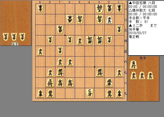 藤井七段vs中田八段