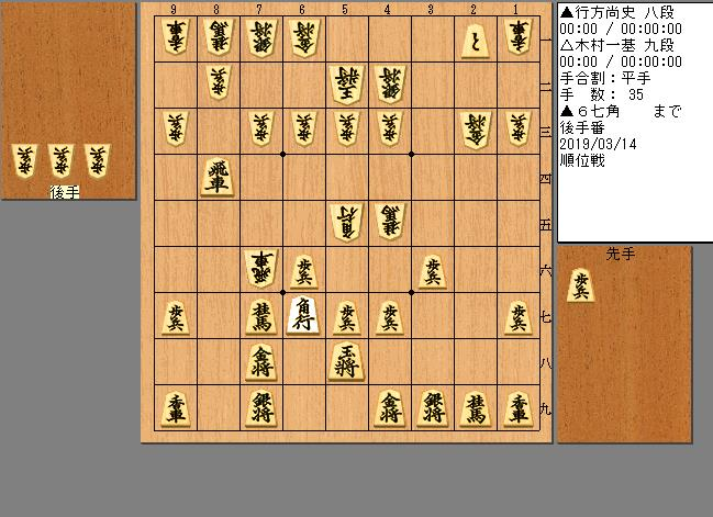 木村九段vs行方八段