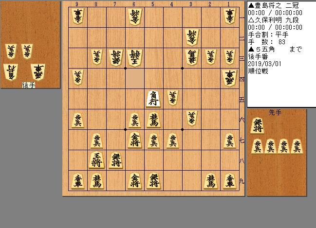 豊島二冠vs久保九段