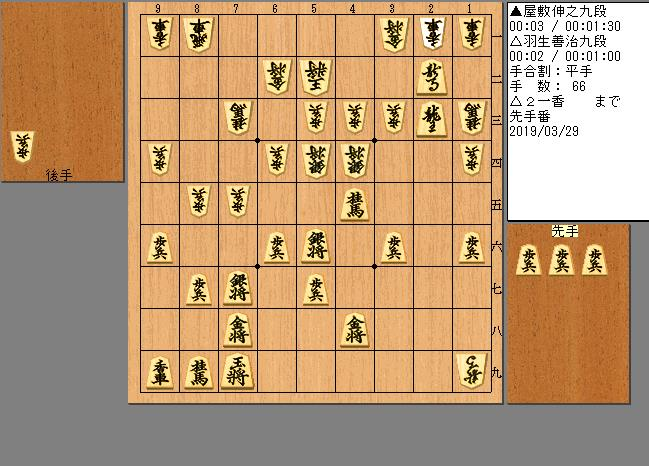 羽生九段vs屋敷九段