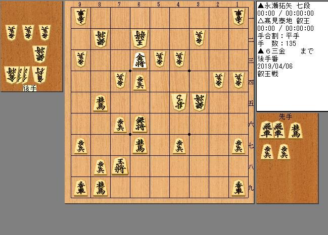 髙見叡王vs永瀬七段