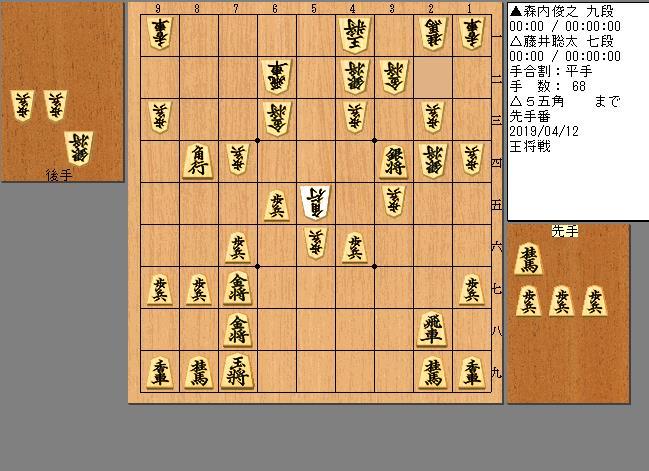 藤井七段vs森内九段
