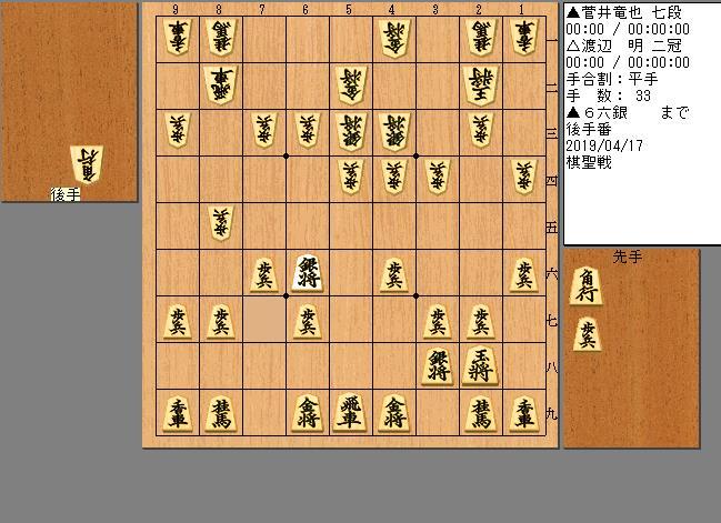 菅井七段vs渡辺二冠