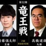 斎藤慎太郎王座vs高橋道雄九段の対局予定!竜王戦2組昇級者決定戦