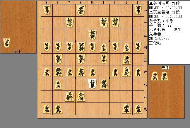 谷川九段vs羽生九段