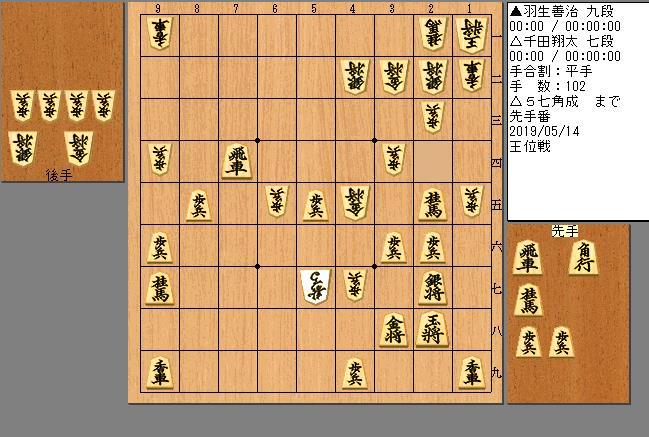 羽生九段vs千田七段