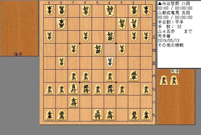 糸谷八段vs都成五段