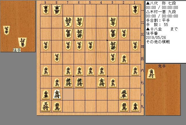 木村九段vs八代七段