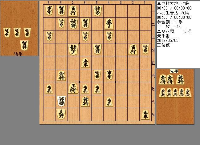 中村七段vs羽生九段
