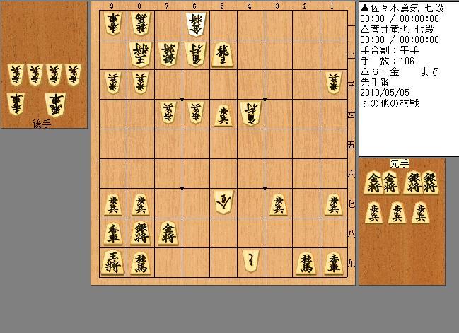 佐々木七段vs菅井七段