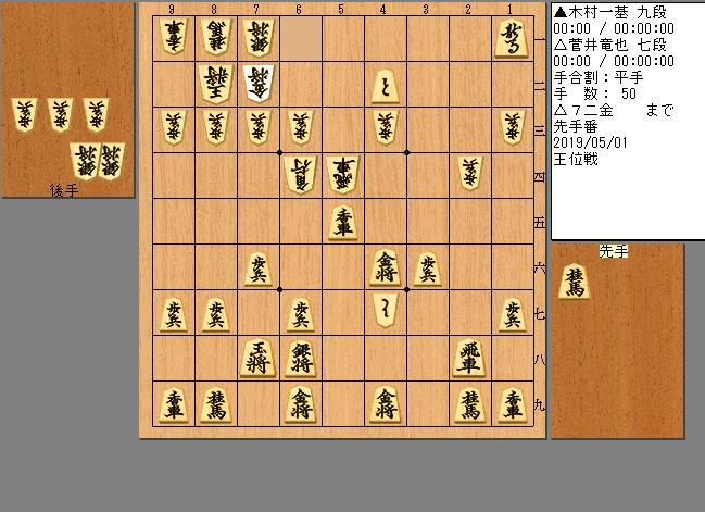 木村九段vs菅井七段
