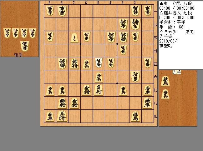 東八段vs藤井七段