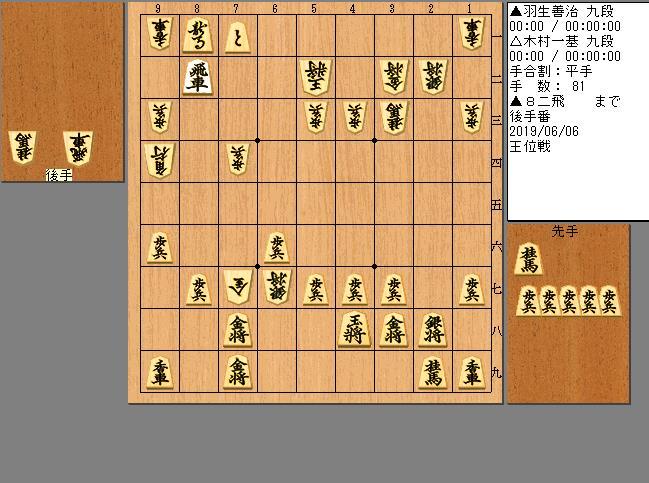 羽生九段vs木村九段