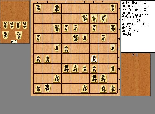 羽生九段vs佐藤九段