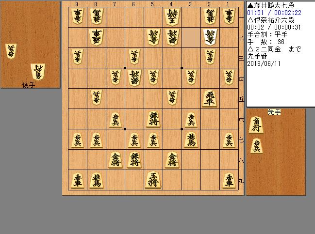 藤井七段vs伊奈六段
