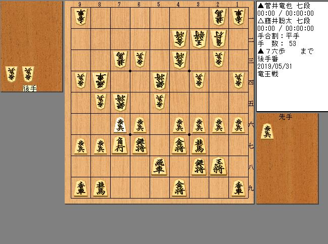 藤井七段vs菅井七段