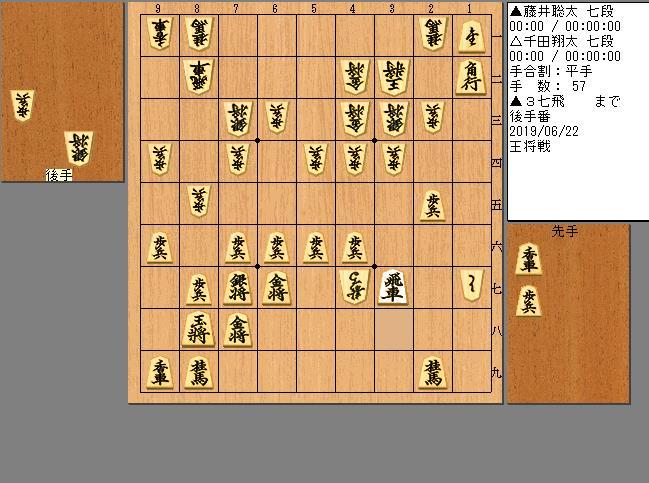 藤井七段vs千田七段