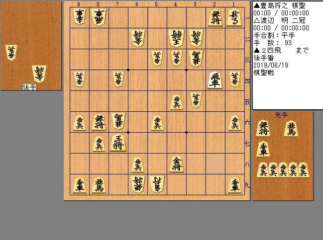 豊島棋聖vs渡辺二冠