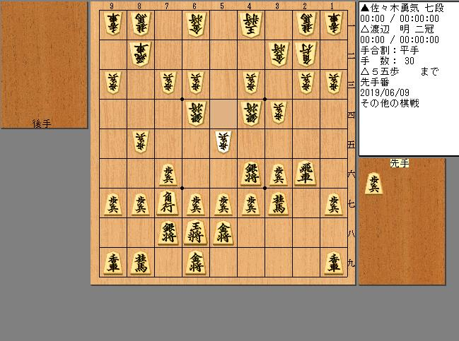 渡辺二冠vs佐々木七段