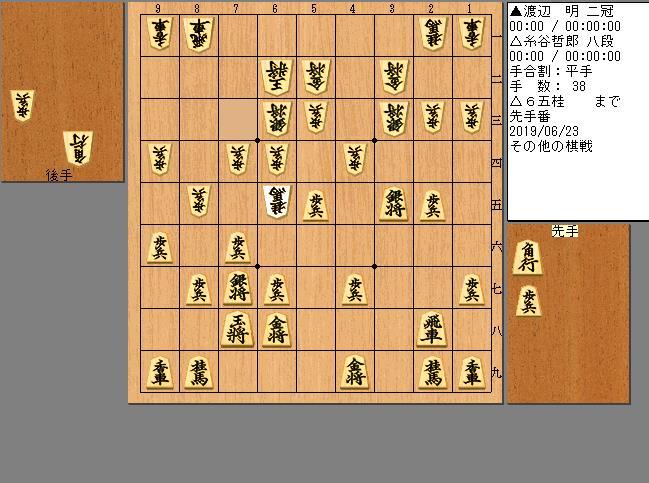 渡辺二冠vs糸谷八段