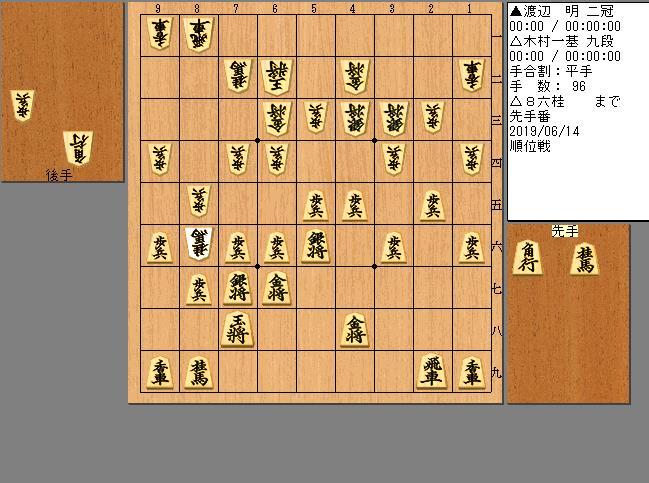 渡辺二冠vs木村九段