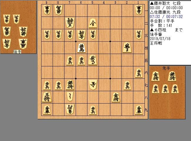 佐藤九段vs藤井七段