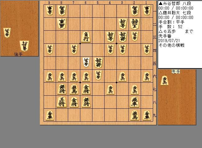 藤井七段vs糸谷八段