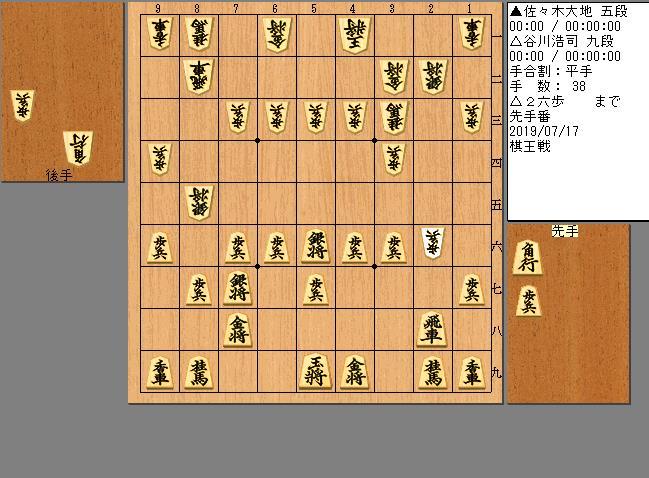 谷川九段vs佐々木五段