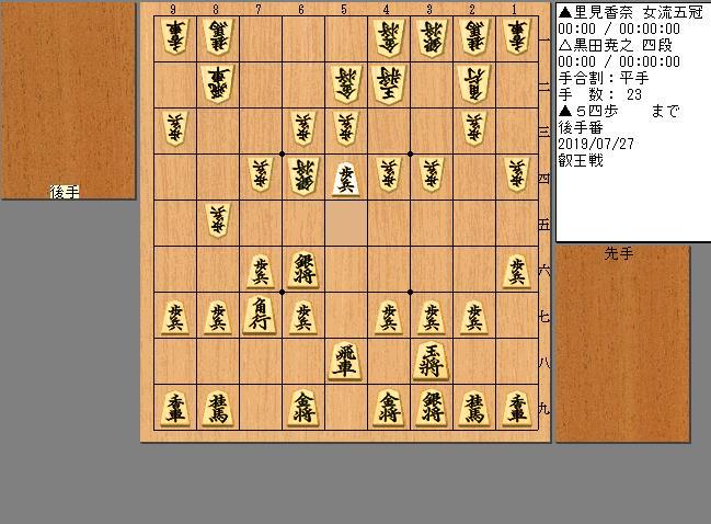 黒田四段vs里見女流五冠