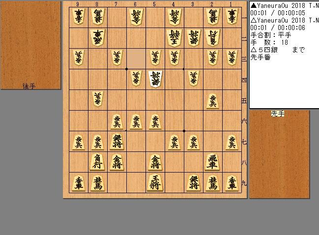 矢倉vs居角左美濃急戦