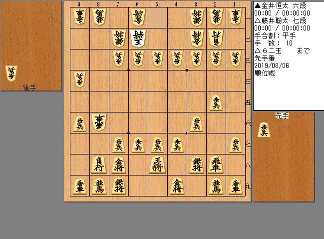 金井六段vs藤井七段