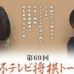 久保利明九段vs藤井聡太七段 NHK杯テレビ将棋トーナメントの棋譜速報!