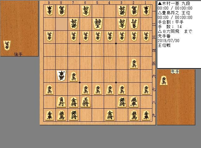 木村九段vs豊島王位